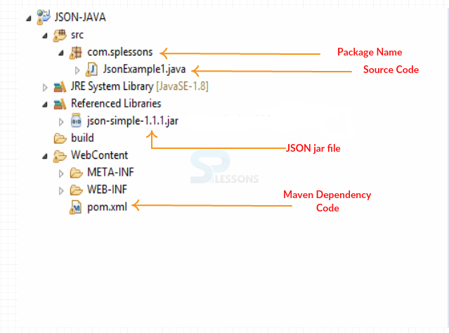 JSON Java - SPLessons