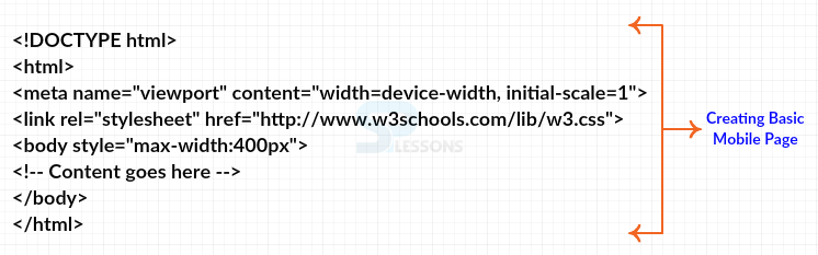 W3CSS Mobile - SPLessons